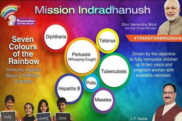 mission-indradhanush