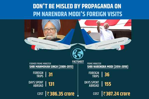 narendra-modi-foreign-visit-bjp-counter-to-congress-allegation