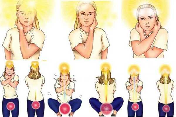 science-and-spirituality-thoppukaranam-that-helps-to-raise-the-kundalini-power