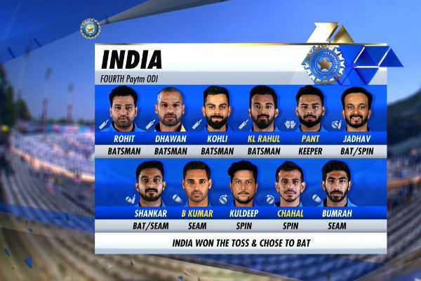 india-won-the-toss-and-chose-to-bat-first