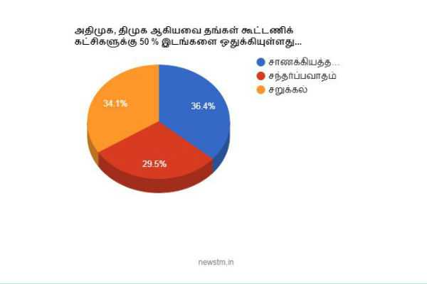 newstm-polling-opinion