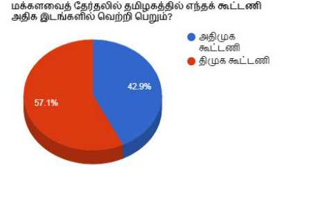 mp-election-opinion-poll