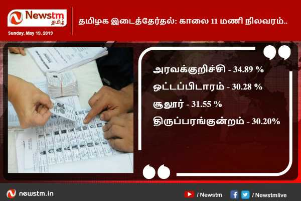 voting-phase-7-tn-byelection-update