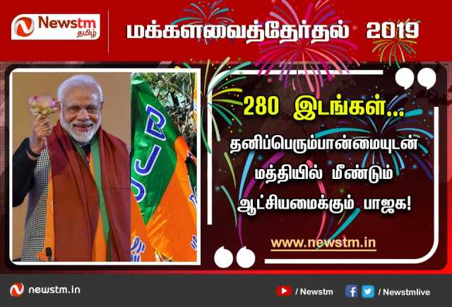 mp-election2019-bjp-nationalwide-result