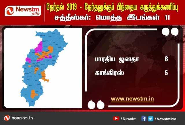 mp-election2019-statewide-chattisgarh