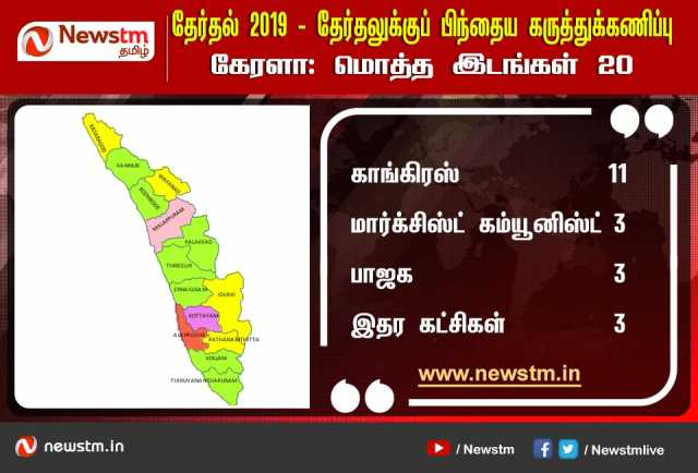 election2019-statewide-result-kerala