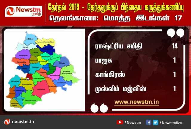 election2019-statewide-result-telangana
