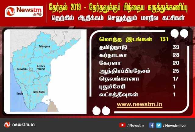 election2019-south-region