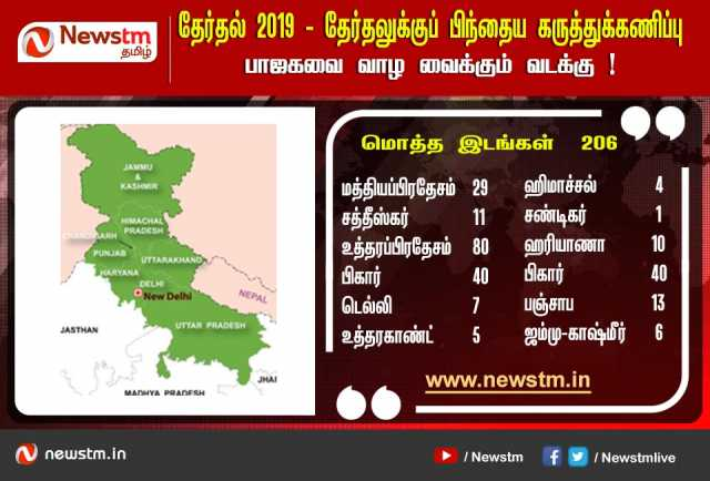mp-election2019-exitpolls-north-region