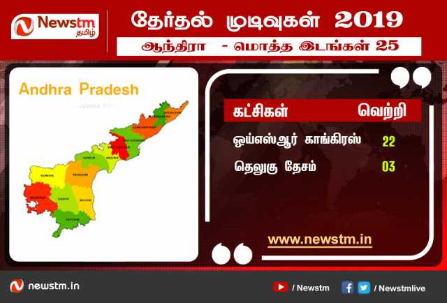 election2019-ap-final-result