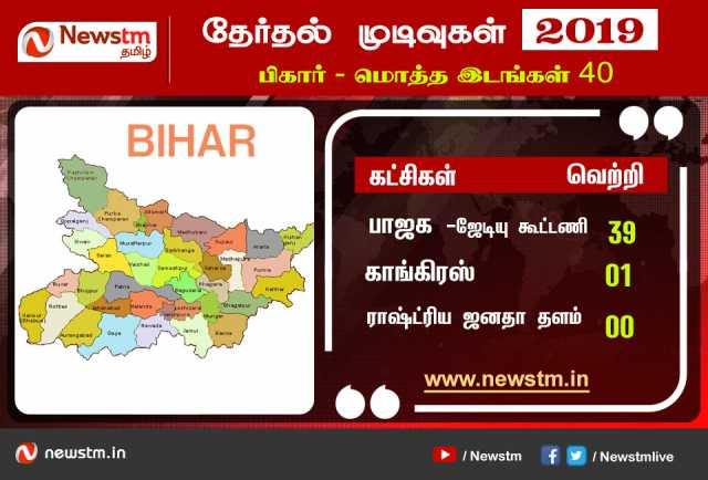 election2019-statewide-result-bihar