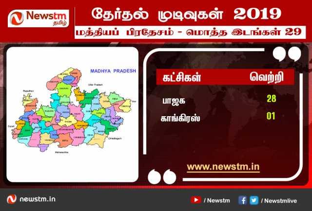 election2019-madhya-pradesh-result