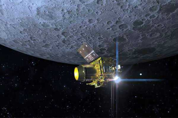 chandrayaan-2-in-the-3rd-orbit-of-the-moon