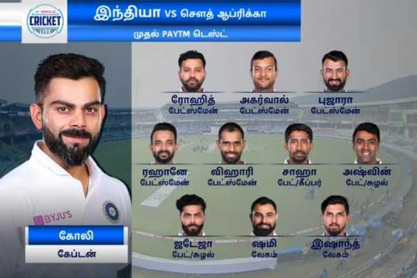 first-test-indian-team-batting