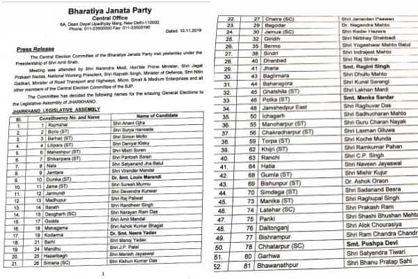 bjp-announces-names-of-candidates-for-52-seats-upcoming-jharkhand-assembly-polls