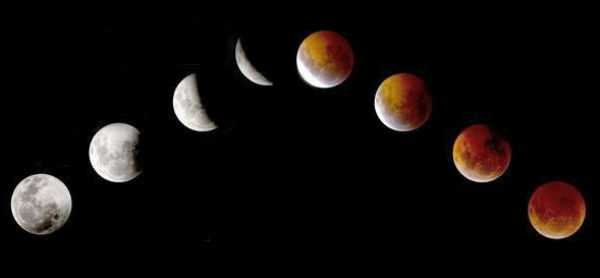 today-s-eclipse-benefits-for-12-rasis